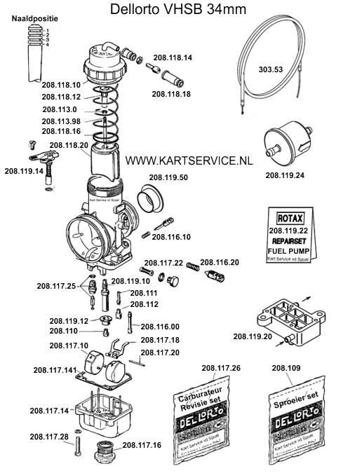 DELLORTO VHSB 34mm onderdelen