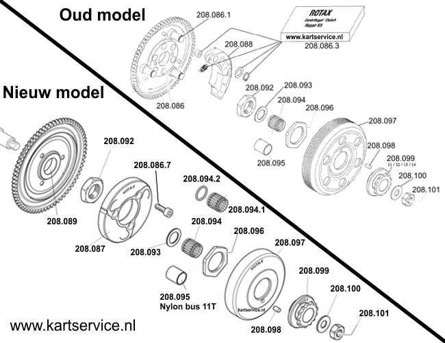 Rotax - Koppeling oud en nieuw