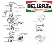 Rotax - Dellorto carburateur