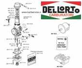Rotax - Dellorto carburateur