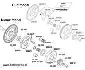 Rotax - Koppeling