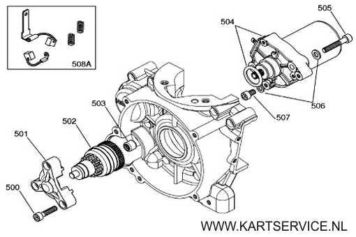 Starter en onderdelen X30