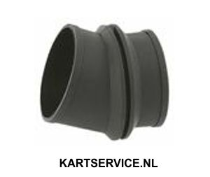 Luchtfilter rubber Freeline luchtfilter